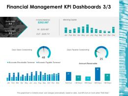 Financial Management Kpi Dashboards 3 3 Ppt Layouts Background Images
