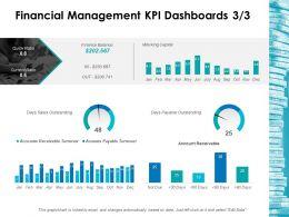 Financial Management Kpi Dashboards 3 3 Ppt Layouts Background Images