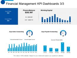 Financial Management KPI Dashboards Business Ppt Summary Smartart