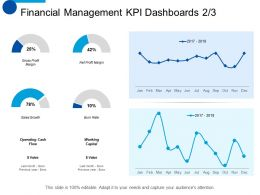 Financial Management KPI Dashboards Planning Ppt Summary Smartart