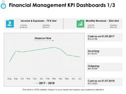 Financial Management Kpi Dashboards Ppt Powerpoint Presentation File Deck