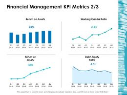 Financial Management Kpi Metrics 2 3 Ppt Layouts Deck