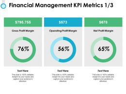 Financial Management KPI Metrics Dollars Ppt Powerpoint Presentation Styles
