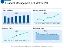 Financial Management KPI Metrics Planning Ppt Summary Background Images
