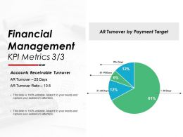 Financial Management Kpi Metrics Ppt Powerpoint Presentation File Guidelines