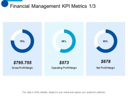 Financial Management KPI Metrics Strategy Ppt Visual Aids Infographic Template
