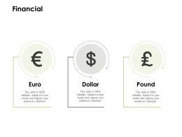 Financial Management Marketing C587 Ppt Powerpoint Presentation Gallery Slide Portrait