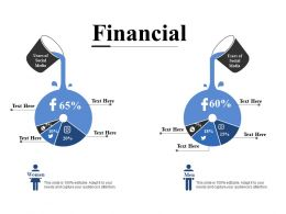 Financial Management Marketing Ppt Powerpoint Presentation Diagram Lists