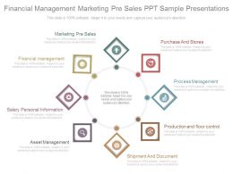 Financial Management Marketing Pre Sales Ppt Sample Presentations