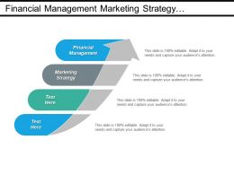 Financial Management Marketing Strategy Organizational Change Change Management Cpb