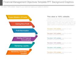 Financial Management Objectives Template Ppt Background Graphics