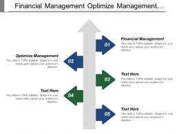Financial Management Optimize Management Customer Relationships Management Project Management