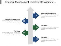 Financial Management Optimize Management Customer Relationships Management Project Management