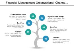 Financial Management Organizational Change Enterprise Resource Planning Campaign Management Cpb