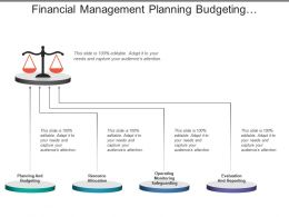 Financial Management Planning Budgeting Resource Allocation Operating