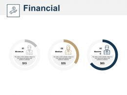 Financial Management Planning Ppt Powerpoint Presentation Pictures Designs Download