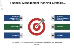 Financial Management Planning Strategic Communications Planning Asset Management Cpb