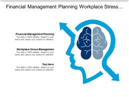 Financial Management Planning Workplace Stress Management Leadership Planning Cpb