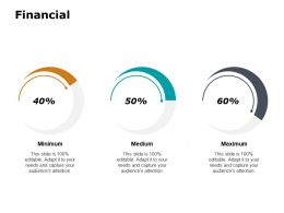 Financial Management Ppt Powerpoint Presentation Gallery