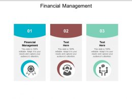 Financial Management Ppt Powerpoint Presentation Layouts Graphic Images Cpb