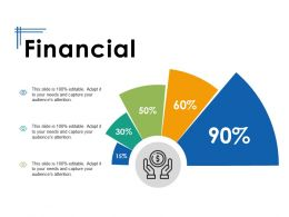 Financial Management Ppt Powerpoint Presentation Show