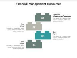 Financial Management Resources Ppt Powerpoint Presentation Portfolio Deck Cpb