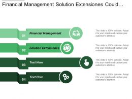 Financial Management Solution Extensions Could Platform Integration Extensibility