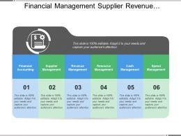 Financial Management Supplier Revenue Resource Cash Spend