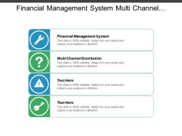Financial Management System Multi Channel Distribution Pricing Optimisation Cpb