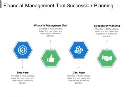 Financial Management Tool Succession Planning Job Performance Review Cpb