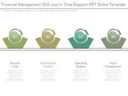 Financial Management With Just In Time Diagram Ppt Slides Template