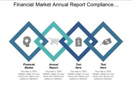 Financial Market Annual Report Compliance Management Email Marketing Cpb