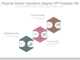 Financial Market Operations Diagram Ppt Example File
