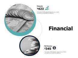 Financial Marketing A22 Ppt Powerpoint Presentation File Example File