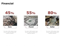 Financial Marketing L1121 Ppt Powerpoint Presentation Summary Topics