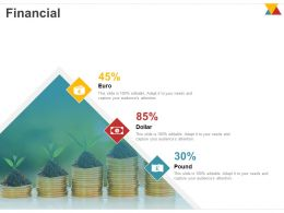 Financial Marketing L1240 Ppt Powerpoint Presentation Influencers