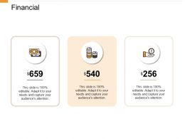 Financial Marketing Ppt Powerpoint Presentation Model Infographics