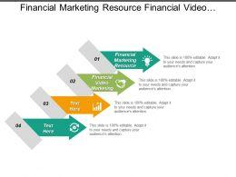 Financial Marketing Resource Financial Video Marketing Outsource Digital Marketing Cpb