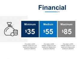 Financial Maximum I45 Ppt Powerpoint Presentation File Guide