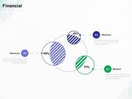 Financial Maximum M28 Ppt Powerpoint Presentation Infographics Images
