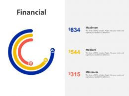 Financial Maximum M2 Ppt Powerpoint Presentation Infographic Template Infographics