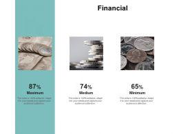 Financial Maximum Medium A46 Ppt Powerpoint Presentation Pictures Shapes