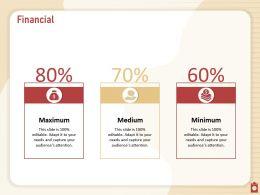 Financial Maximum Medium Minimum N336 Powerpoint Presentation Pictures