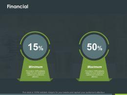 Financial Maximum Minimum Ppt Powerpoint Presentation Inspiration Ideas