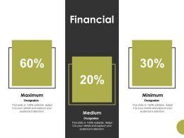 Financial Maximum Ppt Powerpoint Presentation Slides Layout Ideas
