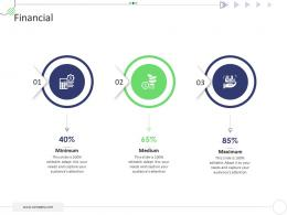 Financial Mckinsey 7s Strategic Framework Project Management Ppt Elements