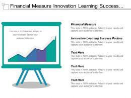 Financial Measure Innovation Learning Success Factors Email Marketing