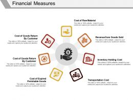 Financial Measures Powerpoint Show