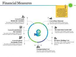 Financial Measures Powerpoint Slide