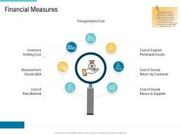 Financial Measures Supply Chain Management And Procurement Ppt Demonstration